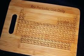 periodic table of wood periodic table of wood pdf