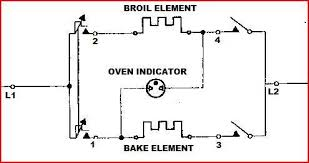 wiring diagram electric oven wiring image wiring oven thermostat wiring diagram oven auto wiring diagram schematic on wiring diagram electric oven