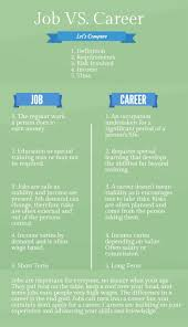 have you ever thought about getting a real job job vs career