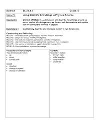 By Design Science Grade 6 Science Sci Iv 3 1 Grade 6 Using Scientific Knowledge In