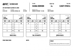 Blaydes vs lewis live streaming fight preview Ufc Fight Night Blaydes Vs Lewis Official Scorecards