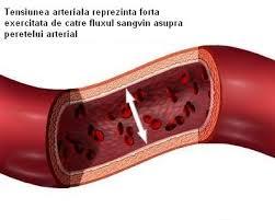 Reducere tensiune arteriala