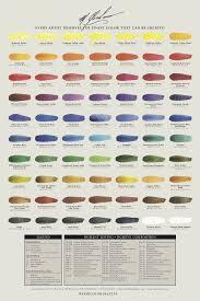M Graham Color Chart M Graham Watercolors Chart In 2019 Sennelier Watercolor