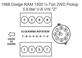 solved i need a diagram for 5 9 l engine in a 2003 dodge fixya 4be1d7a jpg