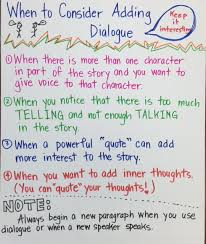 Dialogue Anchor Chart Ela Anchor Charts When To Consider Adding Dialogue