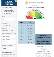 wise investment calculator 1 2 million life insurance excellent investment