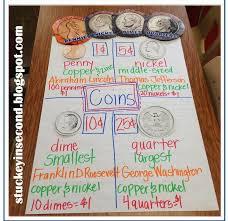 Math Anchor Charts Money Anchor Chart Counting Coins