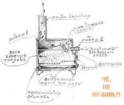 Русская печь Печь древних волхвов Аркаима Строительство  печь система дожига бутакова