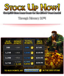 Ddo Tr Xp Chart Turbine Points Ddo Sale Tracker