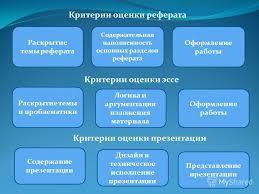 Презентация на тему Методические подходы к оценке  4 Критерии оценки реферата