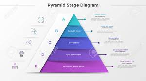 Diagram Of A Pyramid Triangular Chart Or Pyramid Diagram Divided Into 5 Parts Or Levels