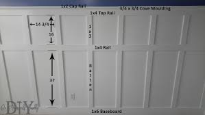 board and batten wainscoting measurements