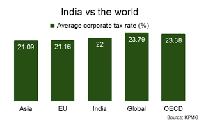 Stimulus Tax Refund Chart Slowdown Gives India Inc What Budget Didnt Times Of India