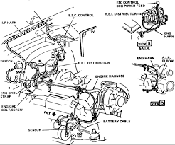 i am doing a motor swap in my 83 s10 blazer i am putting a the wires from the distributor run to this module here s a wiring diagram from the 85 model year that help you