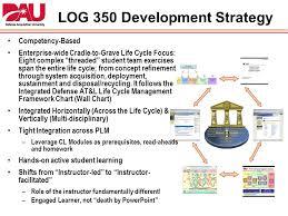 Enterprise Life Cycle Logistics Management Log350 Course