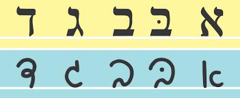 Hebrew Alphabet Script Chart Alphabet Image And Picture