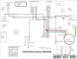 2009 honda rancher 420 wiring diagram trx owners manual basic full size of 2009 honda trx 420 wiring diagram rancher fa electrical house o of diagr