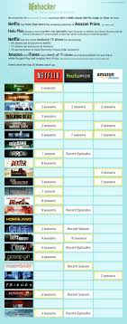 1000 ideas about Free Online Tv Streaming on Pinterest Online.