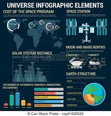 Universe Infographic Vector Icons Charts Graphs