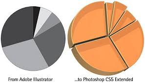 Create A 3d Pie Chart In Photoshop Extended Hd Video