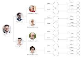 Example Of Family Tree Chart How To Make A Family Tree Chart Lucidchart Blog