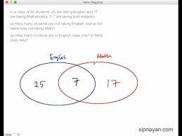 Syllogism Examples Using Venn Diagram How To Solve Syllogism Problems Using Venn Diagram Beautiful Number