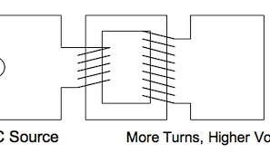 homemade electrical transformers sciencing Electrical Transformer Diagram step up transformer electrical transformers diagrams