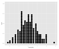 dot plot example d3 js wilkinson type dot plot example stack overflow