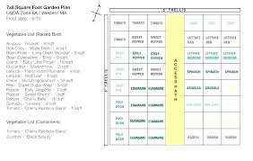 When To Plant Vegetables Chart Square Foot Garden Spacing Athayasimple Co
