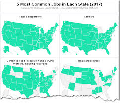 Most Common Job Most Common Jobs In The Us A Small Multiples Comparison