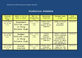 Above is a copy of our production schedule. Production Schedule