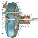 Изменение в тормозной системе автомобиля ваз 2112, ваз 2111, ваз 2110