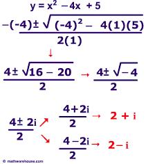 The Discriminant In Quadratic Equations Visual Tutorial
