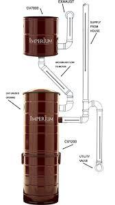 central vacuum installation help central vacuum imperium installation