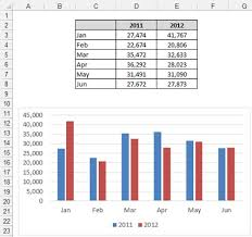 Smart Chart Word Smart Tables That Expand With Data In Excel Data Models