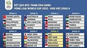 Cập nhật lịch thi đấu, kết quả bóng chuyền nam và nữ việt nam và thế giới mới nhất. Vong Loại World Cup 2022 Khu Vá»±c Chau A Lịch Thi Ä'ấu Việt Nam