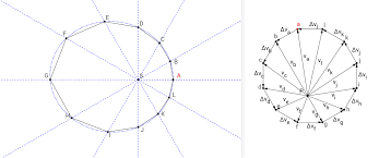 material ybfeNqTM feynman's proof of the law of ellipses geogebra on central angles worksheet