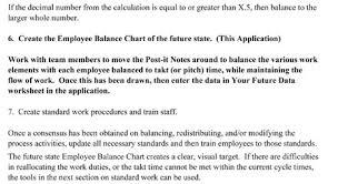 Employee Balance Chart
