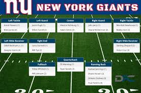 Ny Giants Qb Depth Chart New York Giants Depth Chart 2016 Ny Giants Depth Chart