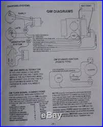hotrods wire wiring harness Ez Wiring 21 Circuit Harness Diagram 21 circuit ez wiring harness chevy mopar ford hotrods universal x long wires ez wiring 21 circuit harness diagram