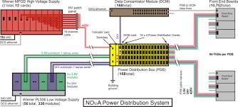 version 128 history power supplies power supplies nova dcs pds jpg