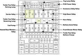 2007 F150 Fuse Diagram Get Rid Of Wiring Diagram Problem