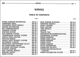 2005 chysler town country and dodge caravan wiring diagram table of contents page