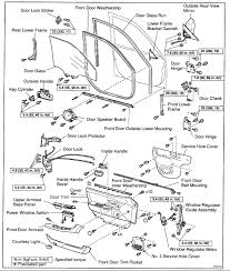 car door latch assembly. The Latch Assembly Is At About 8:30. Did You Disconnect Two Control Rods On Back Side? They\u0027re Tough To See, Almost Have Do It By Feel. Car Door E