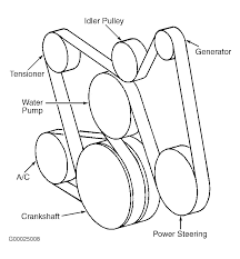 Diagram 2007 honda civic serpentine belt diagram 2007 honda civic serpentine belt diagram 2007 honda civic serpentine belt diagram 2007 honda civic hybrid
