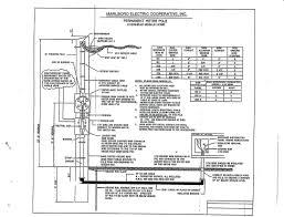 beaver motorhome wiring diagram fresh beaver motorhome wiring beaver motorhome wiring diagram lovely beaver motorhome wiring diagram unique fleetwood motorhome wiring