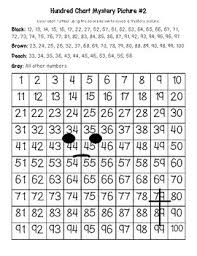 Martin Luther Protestant Reformation Lutheran Hundred Chart Mystery Pictures