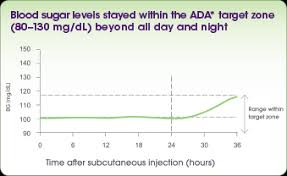 How Does Toujeo Work Toujeo Insulin Glargine Injection