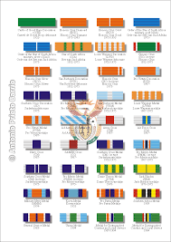 Insignia Medals And Flags