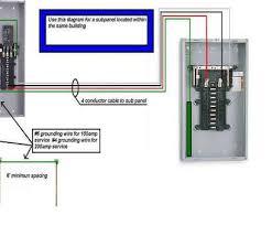 haulmark trailer brake wiring diagram professional haulmark enclosed 11 professional wire size amp panel collections